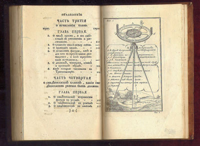 1757-Early-Russian-Science-Mathematical-Land-Surveying-_57