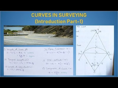 Curves In Surveying | Elements Of Simple Curves | Introduction | Lecture-1 | Surveying |