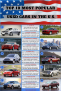 TOP 10 MOST POPULAR USED CARS IN THE U.S.