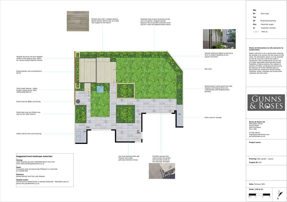 Building a garden design brief
