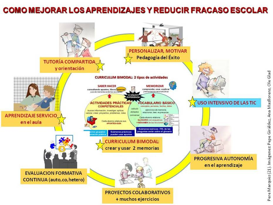 ejesnuevoparadigma21-8