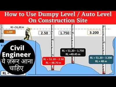 How to Use Dumpy Level | RL calculation | Surveying | Levelling | Auto Level | Dumpy Level | Staff